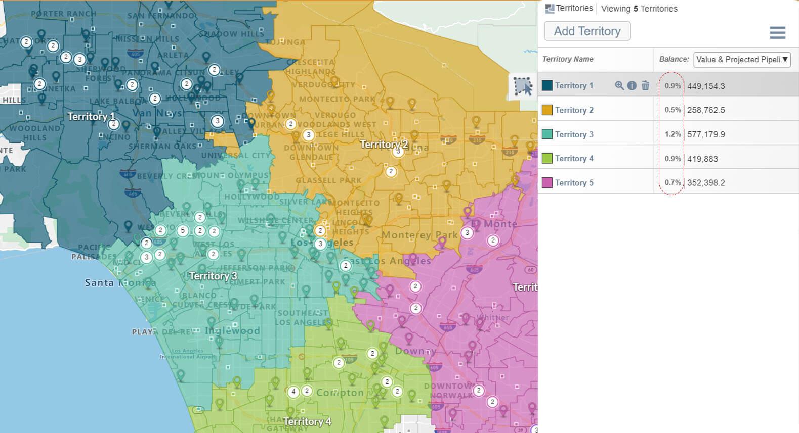 Unbalanced sales territories that require strategic planning