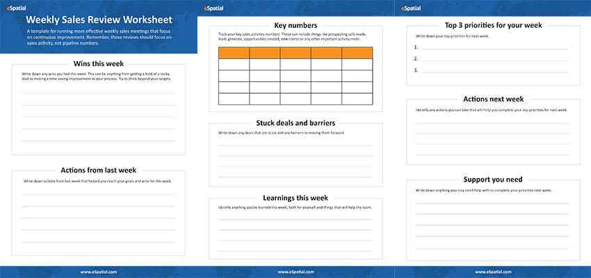 Weekly sales review template