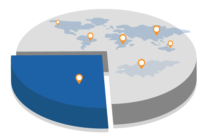 Step 2 in a sales territory plan: segment customers